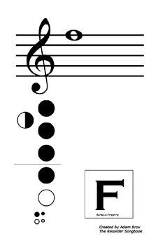 Soprano Recorder Fingering Poster: High F (Baroque Fingering)