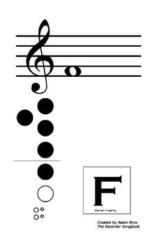Soprano Recorder Fingering Poster: Low F (German Fingering)