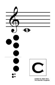 Soprano Recorder Fingering Poster: Middle C