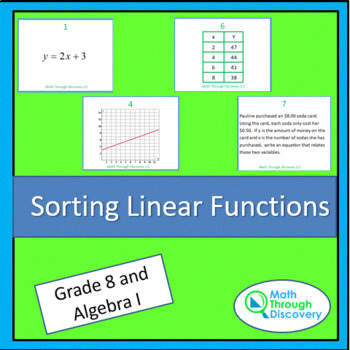 Sorting Linear Equations