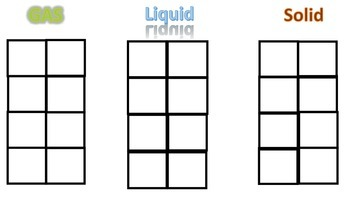 Sorting Matter: Liquids, Solids, and Gases