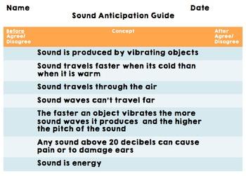 Sound Anticipation Guide