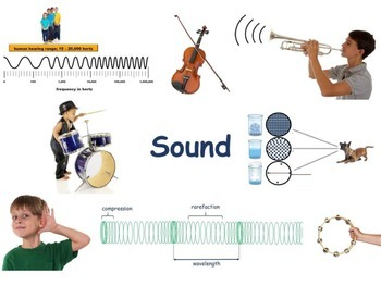 Sound Flashcards - task cards, study guide, state exam prep
