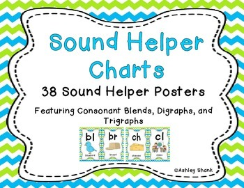 Sound Helper Charts- Consonant Blends, Digraphs & Trigraph