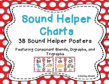 Sound Helper Charts- Consonant Blends, Digraphs, & Trigrap