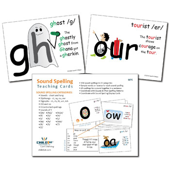 Sound Spelling Teaching Cards