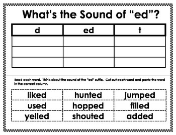 Sound of -ed