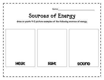 Sources of Energy- Science