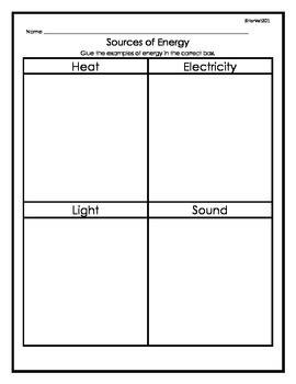 Sources of Energy Sort