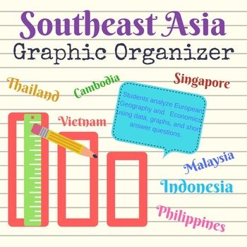 Southeast Asia Graphic Organizer