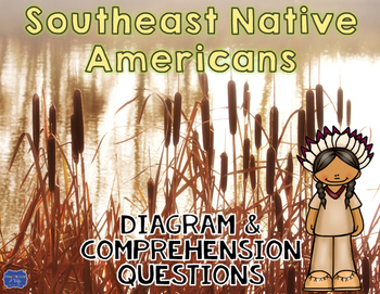 Southeast Native Americans Diagram & Comprehension Questions