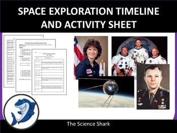Space Exploration Timeline - Activity