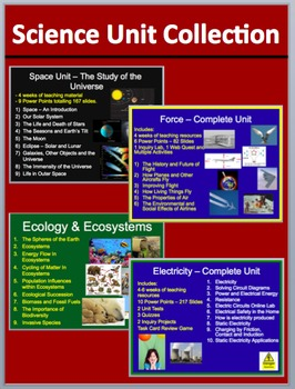 Space, Flight, Ecology and Electricity Unit Collection - E