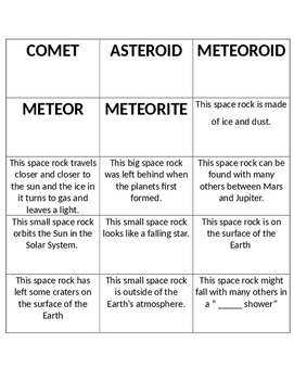 Space Rock Classification Game