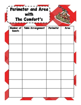 Spaghetti and Meatballs for All Worksheet