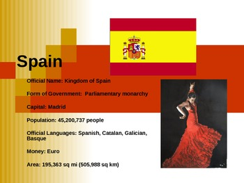 Spain Power Point Presentation