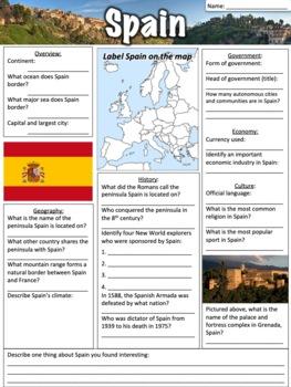 Spain Worksheet