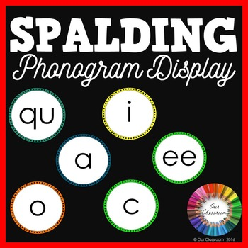Spalding Phonograms Display (Color + BW included)