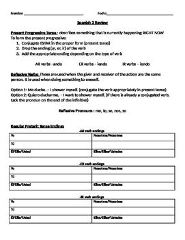 Spanish 2 Grammar Review Sheet