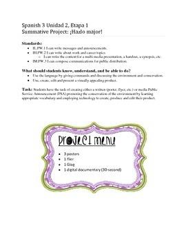 Spanish 3 Environment Project