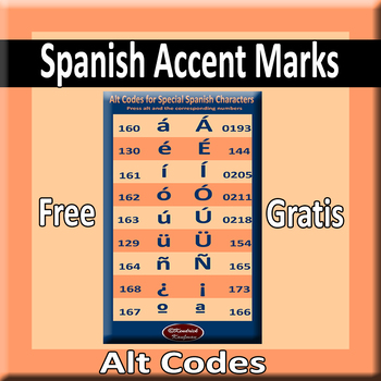 Spanish Accent Marks Alt Codes for PCs