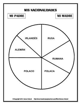 Spanish Adjectives of Nationality Activity