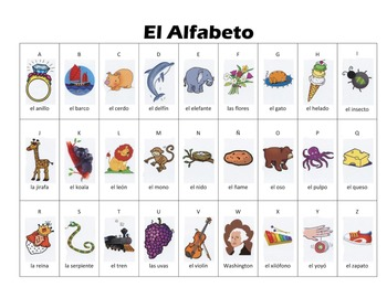 Spanish Alphabet with Pictures