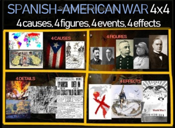 Spanish-American War - 4 causes, 4 figures, 4 events, 4 ef