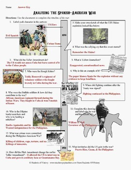 Spanish american war dates in Australia