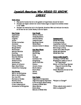 Spanish-American War Key Terms and Events Sheet