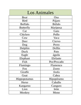 Spanish Animals Chart - FREEBIE!