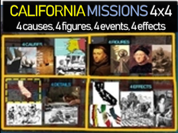 Spanish California Missions 4 causes 4 figures 4 events 4