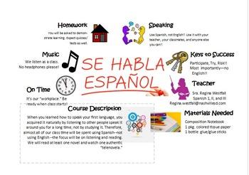 Spanish Class Syllabus (Infograph)