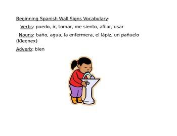 Spanish Classroom  Survival Terms! (Mini Posters)