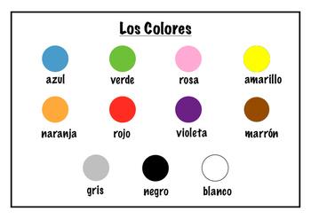 Los Colores - Spanish Colours Poster