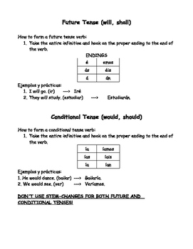 Spanish Conditional Packet