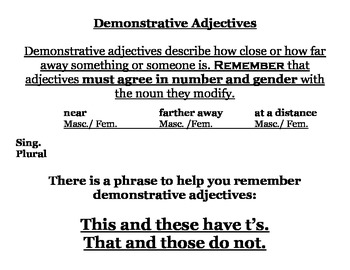 Spanish Demonstrative Adjectives Notes