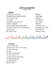 Spanish E-I Boot Verb Song Titles