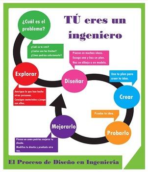 Spanish Engineering Design Process Poster