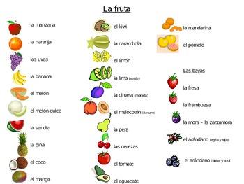 Spanish- Food and Dining Vocabulary Cards- La comida- Simu
