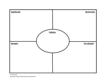 Spanish Frayer Model Vocabulary Graphic Organizer