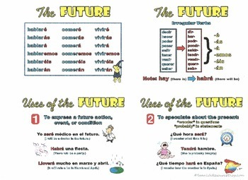 Spanish Future Tense Notes