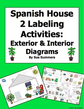 Spanish House 2 Labeling Activities - Exterior and Interio