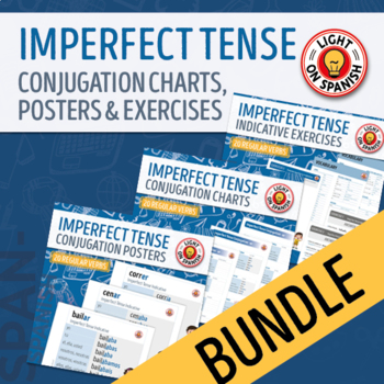 Spanish Imperfect Tense Conjugation Charts and Quizzes Bundle