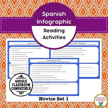 Spanish Infographic Reading Activities - Novice Set 1