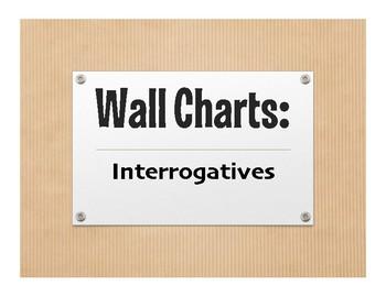 Spanish Interrogatives Wall Charts