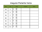 Spanish - Irregular Preterit Tense Verb Chart