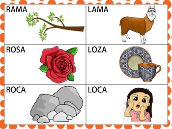 Spanish Minimal Pairs w Sounds /r/ and /l/ in the Initial