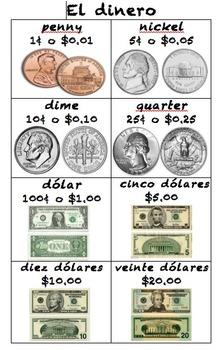 Spanish Money Poster (El dinero)