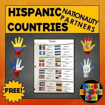 Spanish Nationalities Partners for Hispanic Countries